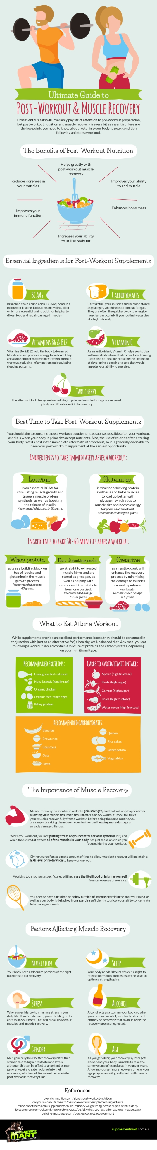 Guide-to-Post-Workout-&-Muscle-Recovery-Infographic copy